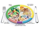 Гостиница Олимп - иконка «питание» в Северобайкальске